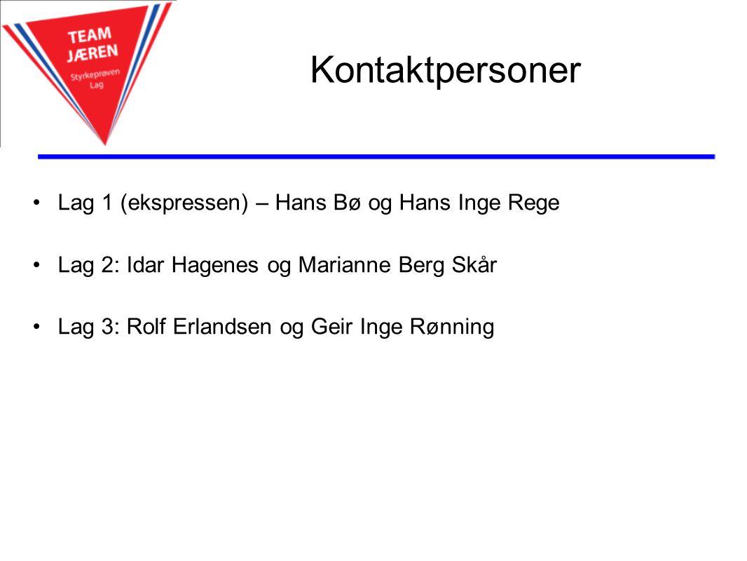 Kontaktpersoner Lag 1 (ekspressen) – Hans Bø og Hans Inge Rege Lag 2: Idar Hagenes og Marianne Berg Skår Lag 3: Rolf Erlandsen og Geir Inge Rønning