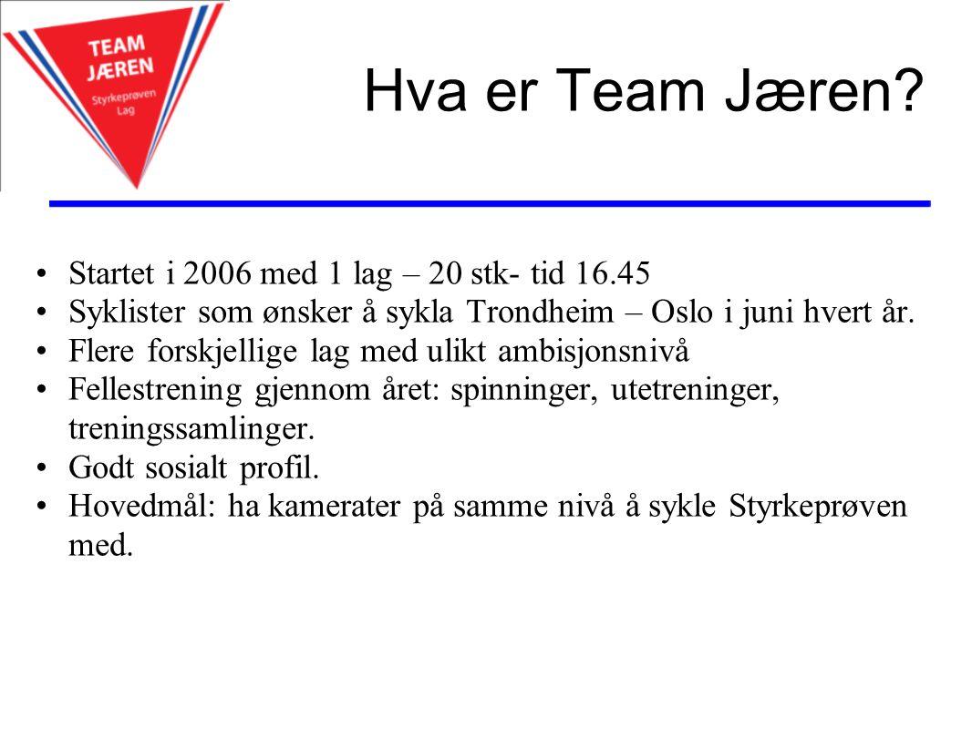 Hva er Team Jæren.