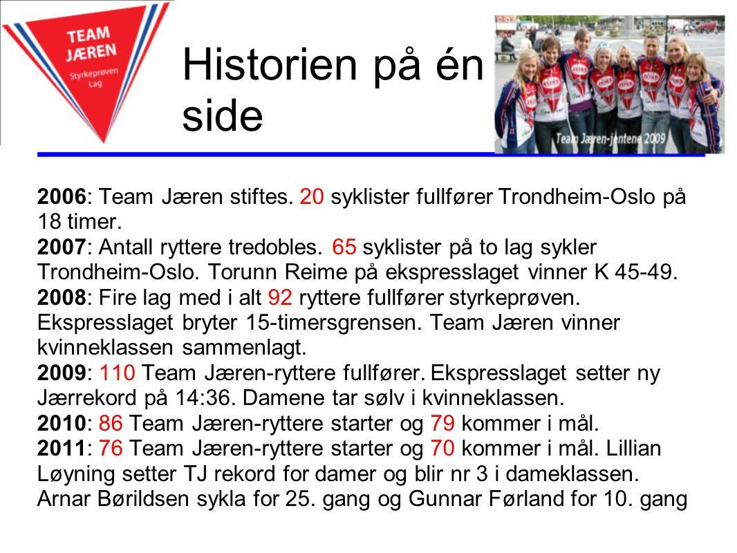 Historien på én side 2006: Team Jæren stiftes. 20 syklister fullfører Trondheim-Oslo på 18 timer.