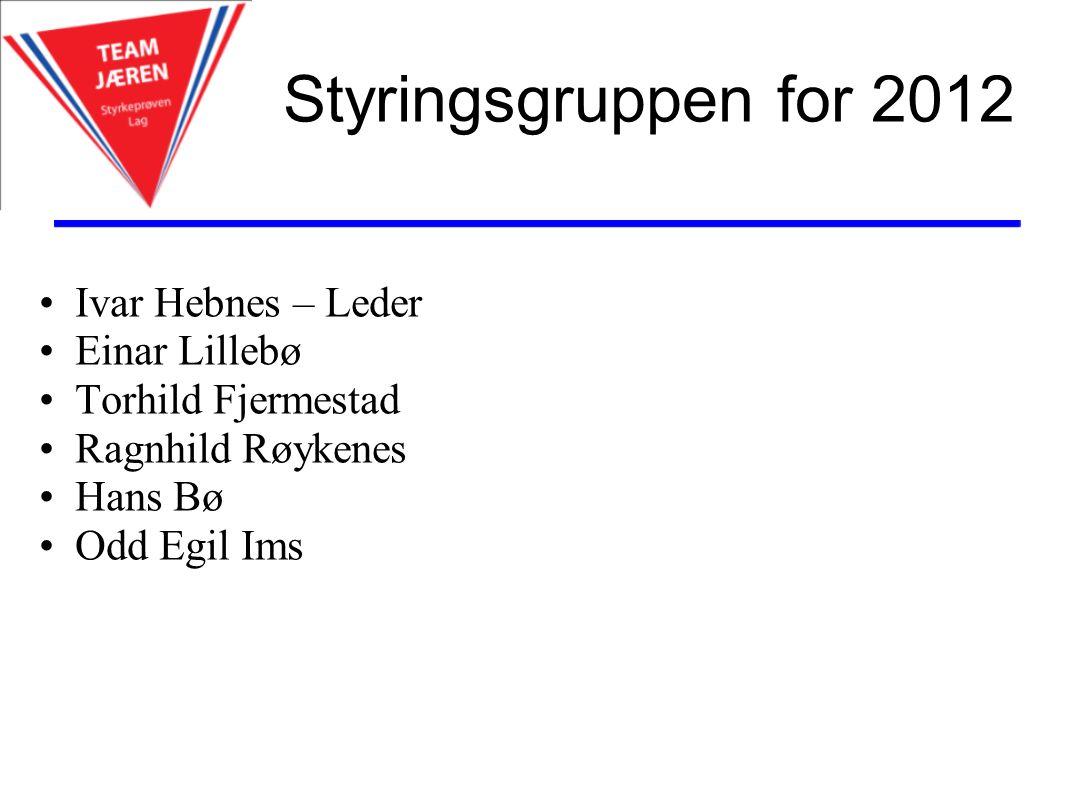 Styringsgruppen for 2012 Ivar Hebnes – Leder Einar Lillebø Torhild Fjermestad Ragnhild Røykenes Hans Bø Odd Egil Ims