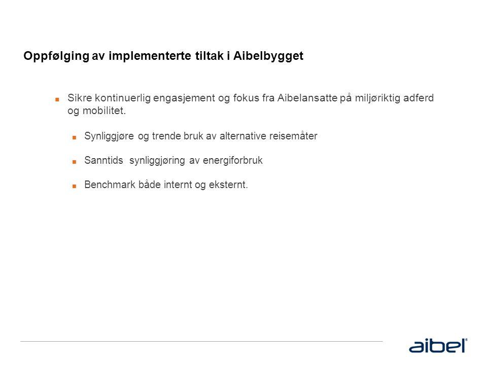 Oppfølging av implementerte tiltak i Aibelbygget ■ Sikre kontinuerlig engasjement og fokus fra Aibelansatte på miljøriktig adferd og mobilitet.
