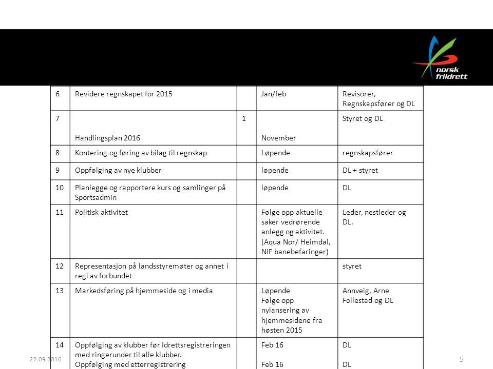 22.09.2016 5 6Revidere regnskapet for 2015Jan/febRevisorer, Regnskapsfører og DL 7 Handlingsplan 2016 1 November Styret og DL 8Kontering og føring av