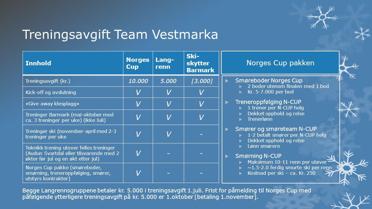 Treningsavgift Team Vestmarka Innhold Norges Cup Lang- renn Ski- skytter Barmark Treningsavgift (kr.) 10.0005.000 [3.000] Kick-off og avslutning VVV «Give away klesplagg» VVV Treninger Barmark (mai-oktober med ca.