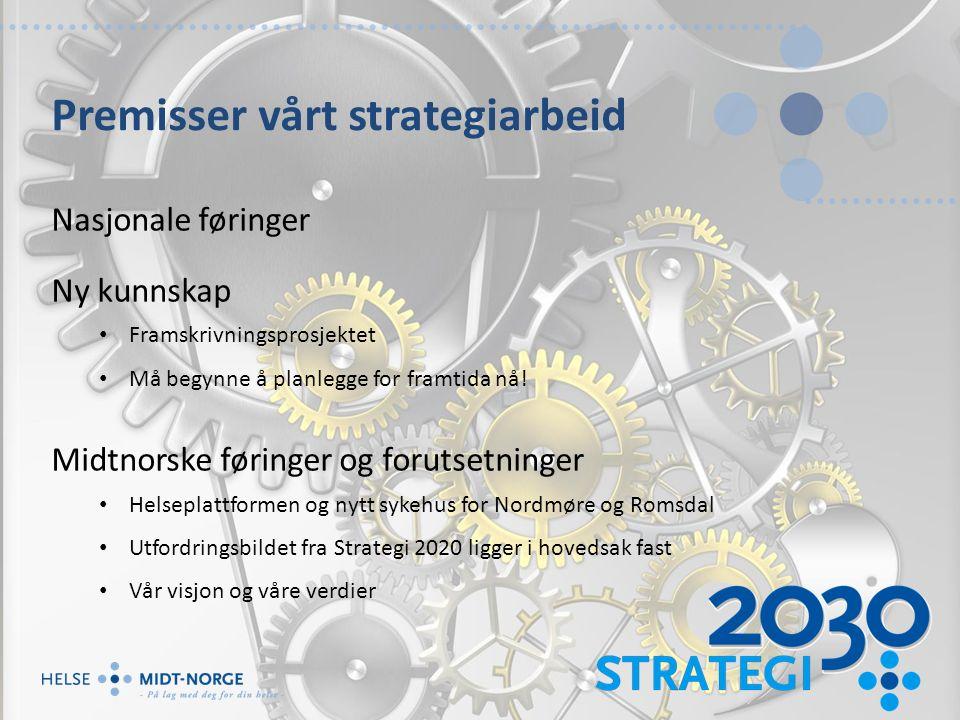 Premisser vårt strategiarbeid Nasjonale føringer Ny kunnskap Framskrivningsprosjektet Må begynne å planlegge for framtida nå! Midtnorske føringer og f