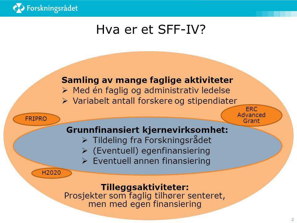 2 Hva er et SFF-IV? Samling av mange faglige aktiviteter  Med én faglig og administrativ ledelse  Variabelt antall forskere og stipendiater Grunnfin
