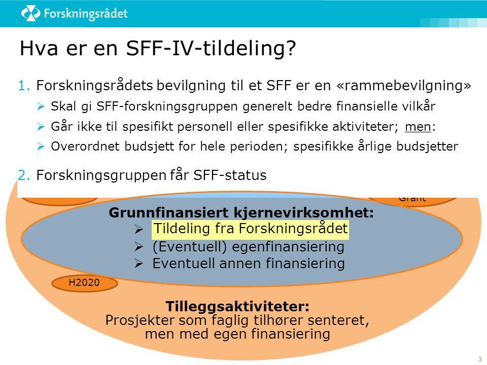3 Hva er en SFF-IV-tildeling? Samling av mange faglige aktiviteter  Med én faglig og administrativ ledelse  Variabelt antall forskere og stipendiate