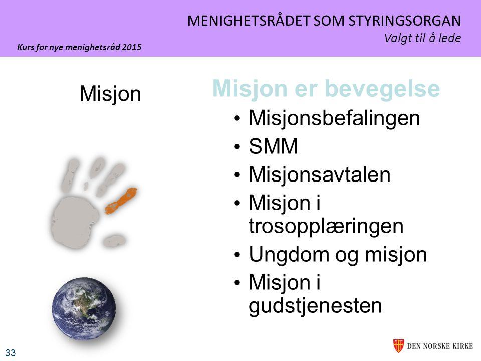 Kurs for nye menighetsråd 2015 33 MENIGHETSRÅDET SOM STYRINGSORGAN Valgt til å lede Misjon er bevegelse Misjonsbefalingen SMM Misjonsavtalen Misjon i trosopplæringen Ungdom og misjon Misjon i gudstjenesten Misjon