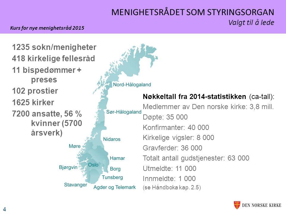 Kurs for nye menighetsråd 2015 4 MENIGHETSRÅDET SOM STYRINGSORGAN Valgt til å lede Nøkkeltall fra 2014-statistikken (ca-tall): Medlemmer av Den norske kirke: 3,8 mill.
