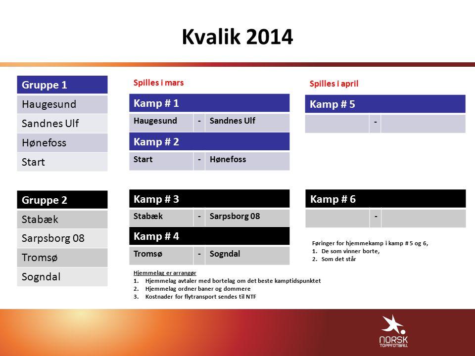 Kvalik 2014 Kamp # 1 Haugesund-Sandnes Ulf Spilles i mars Kamp # 2 Start-Hønefoss Kamp # 3 Stabæk-Sarpsborg 08 Kamp # 4 Tromsø-Sogndal Gruppe 1 Hauges