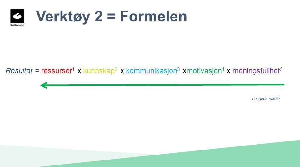 Verktøy 2 = Formelen Resultat = ressurser 1 x kunnskap 2 x kommunikasjon 3 xmotivasjon 4 x meningsfullhet 5 Langtidsfrisk ©
