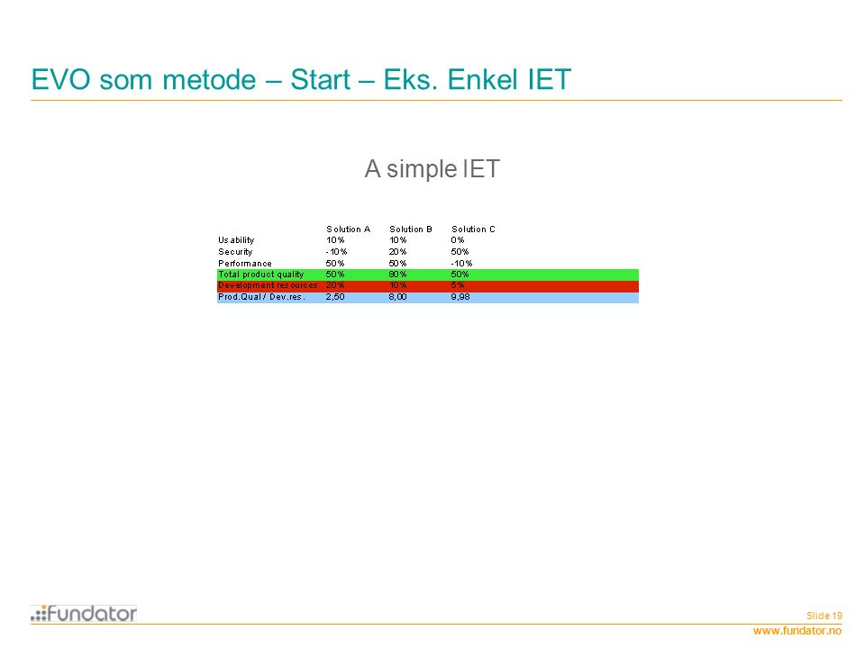 www.fundator.no EVO som metode – Start – Eks. Enkel IET Slide 19 A simple IET
