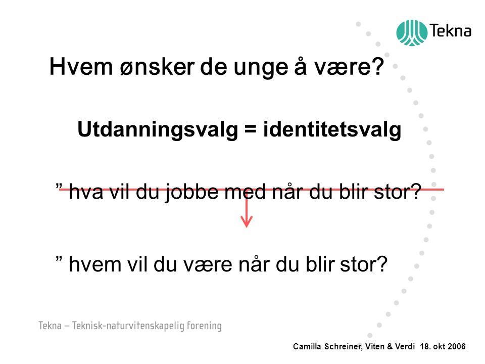 Hvem ønsker de unge å være. Utdanningsvalg = identitetsvalg Camilla Schreiner, Viten & Verdi 18.