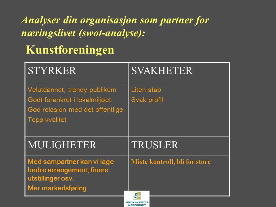 Analyser din organisasjon som partner for næringslivet (swot-analyse): STYRKERSVAKHETER Velutdannet, trendy publikum Godt forankret i lokalmiljøet God