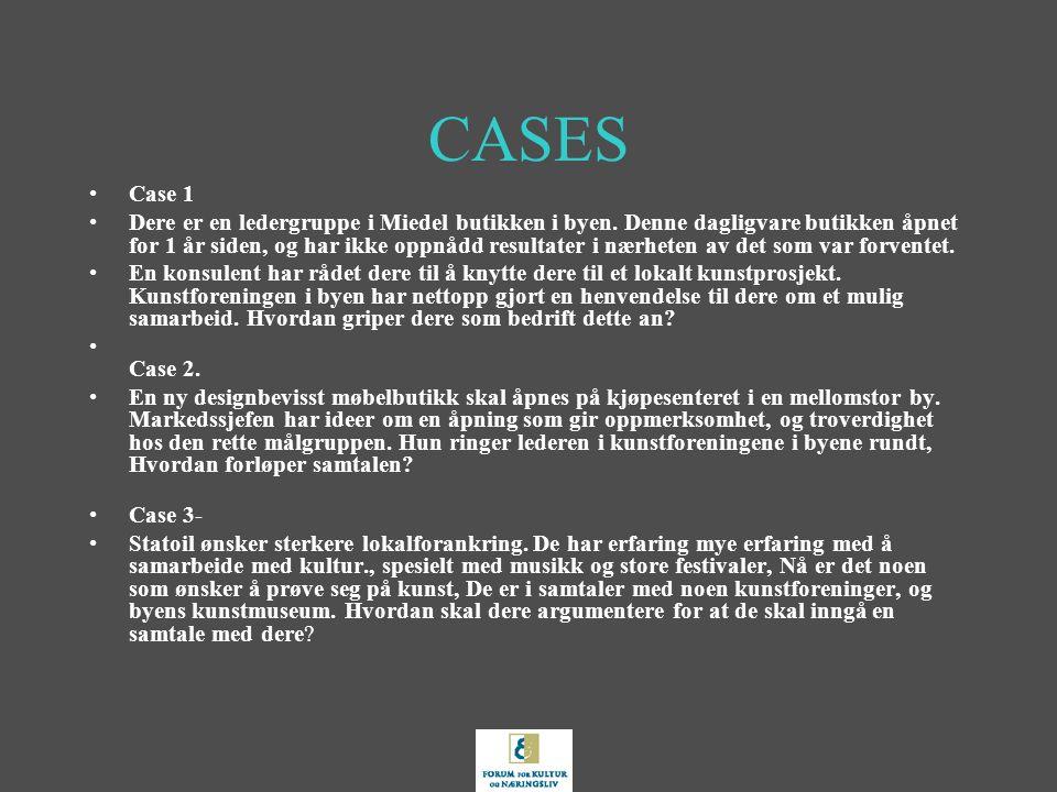 CASES Case 1 Dere er en ledergruppe i Miedel butikken i byen. Denne dagligvare butikken åpnet for 1 år siden, og har ikke oppnådd resultater i nærhete