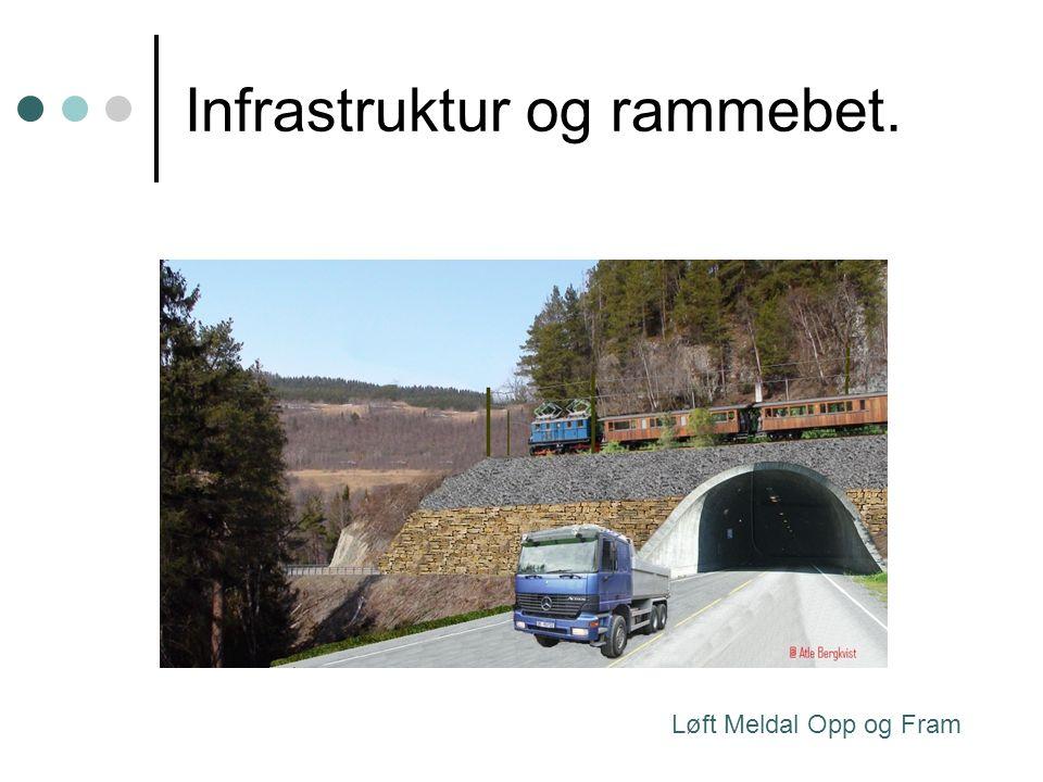 Infrastruktur og rammebet. Løft Meldal Opp og Fram