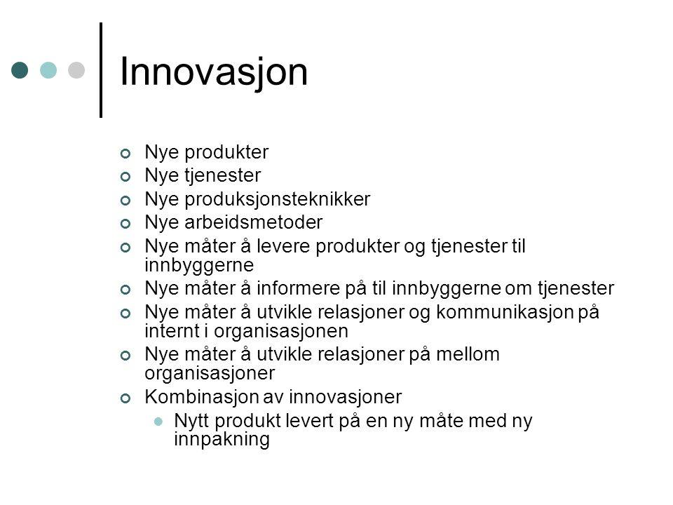 Innovasjon Nye produkter Nye tjenester Nye produksjonsteknikker Nye arbeidsmetoder Nye måter å levere produkter og tjenester til innbyggerne Nye måter