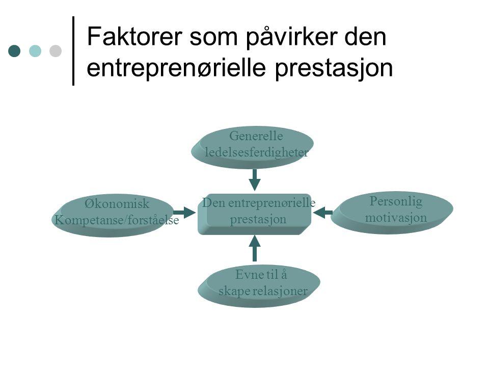 Faktorer som påvirker den entreprenørielle prestasjon Den entreprenørielle prestasjon Generelle ledelsesferdigheter Personlig motivasjon Økonomisk Kom