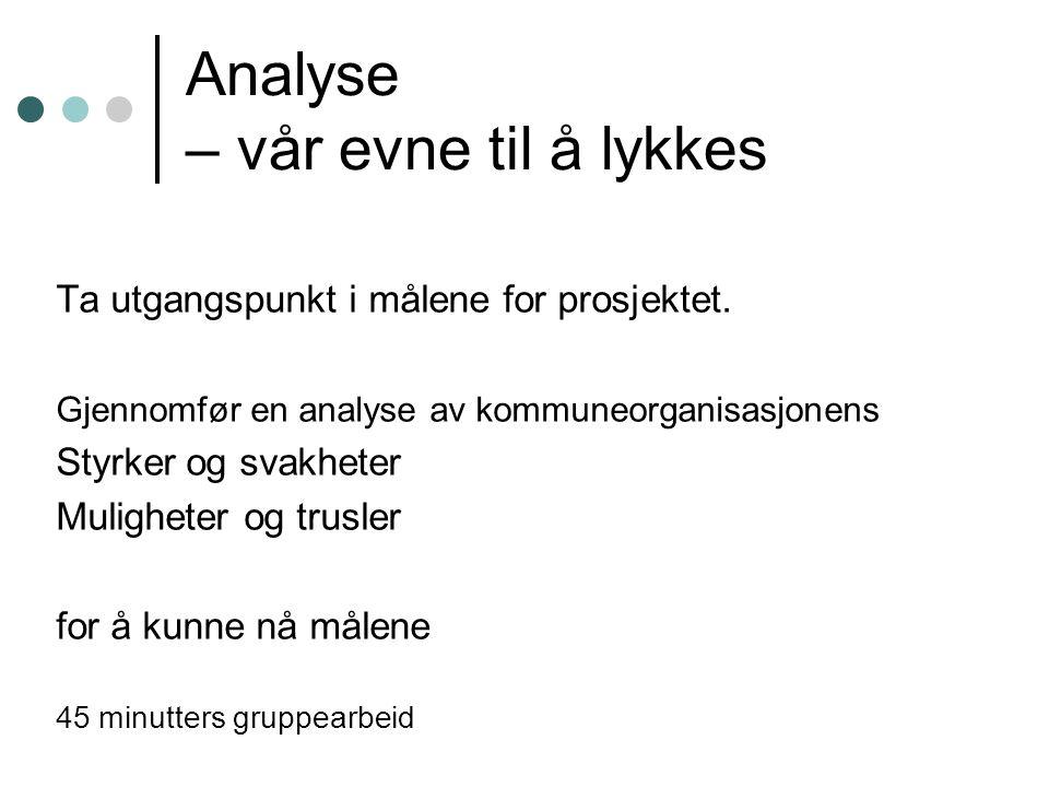 Analyse – vår evne til å lykkes Ta utgangspunkt i målene for prosjektet. Gjennomfør en analyse av kommuneorganisasjonens Styrker og svakheter Mulighet