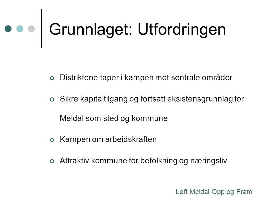 Kommersialisering Å utnytte noe forretningsmessig, som å utnytte en ide til å utvikle et nytt forretningsområde (lønnsomhet) Norge er på mange måter oppfinnelsens hjemland, men så er det andre som må kommersialisere det videre
