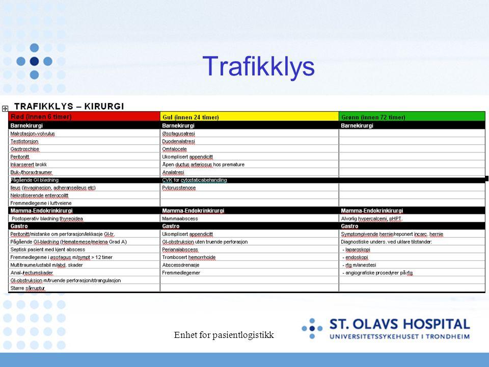 Enhet for pasientlogistikk Trafikklys