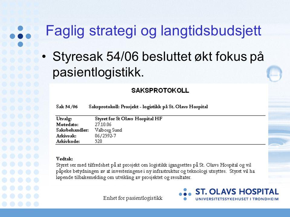 Enhet for pasientlogistikk Faglig strategi og langtidsbudsjett Styresak 54/06 besluttet økt fokus på pasientlogistikk.