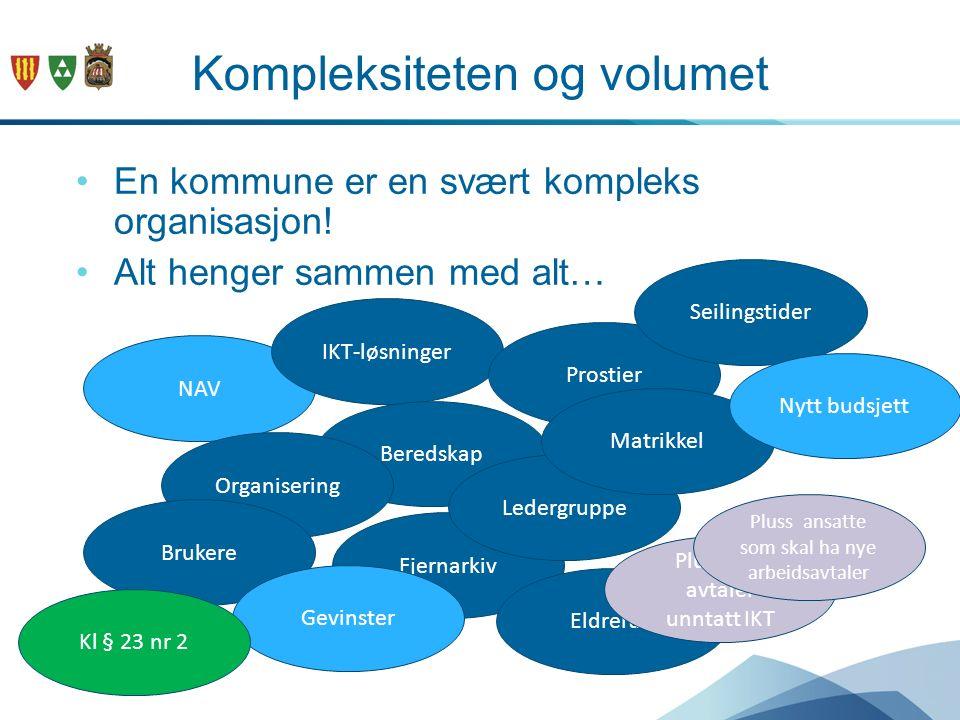 Kompleksiteten og volumet En kommune er en svært kompleks organisasjon! Alt henger sammen med alt… NAV IKT-løsninger Beredskap Prostier Seilingstider