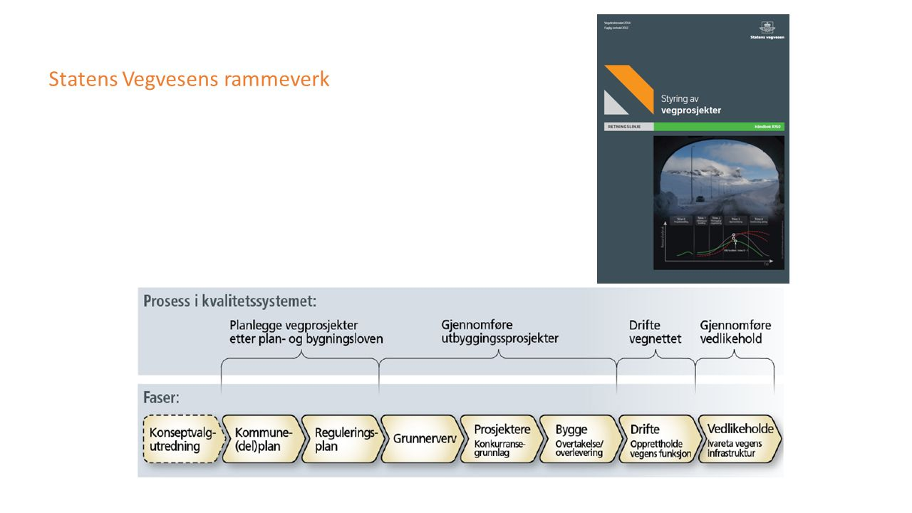 Statens Vegvesens rammeverk