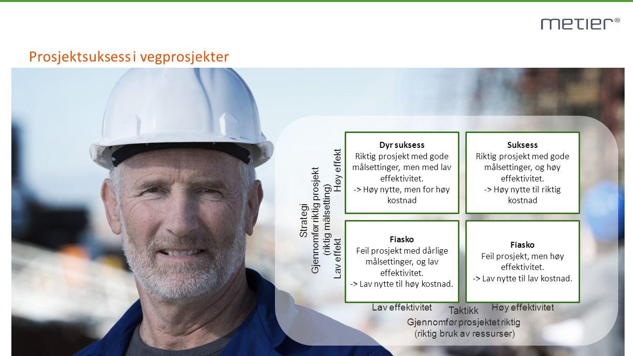 ©All rights reserved - Metier AS- BETTER PROJECTS Prosjektsuksess i vegprosjekter Page 5 Lav effektivitet Dyr suksess Riktig prosjekt med gode målsett