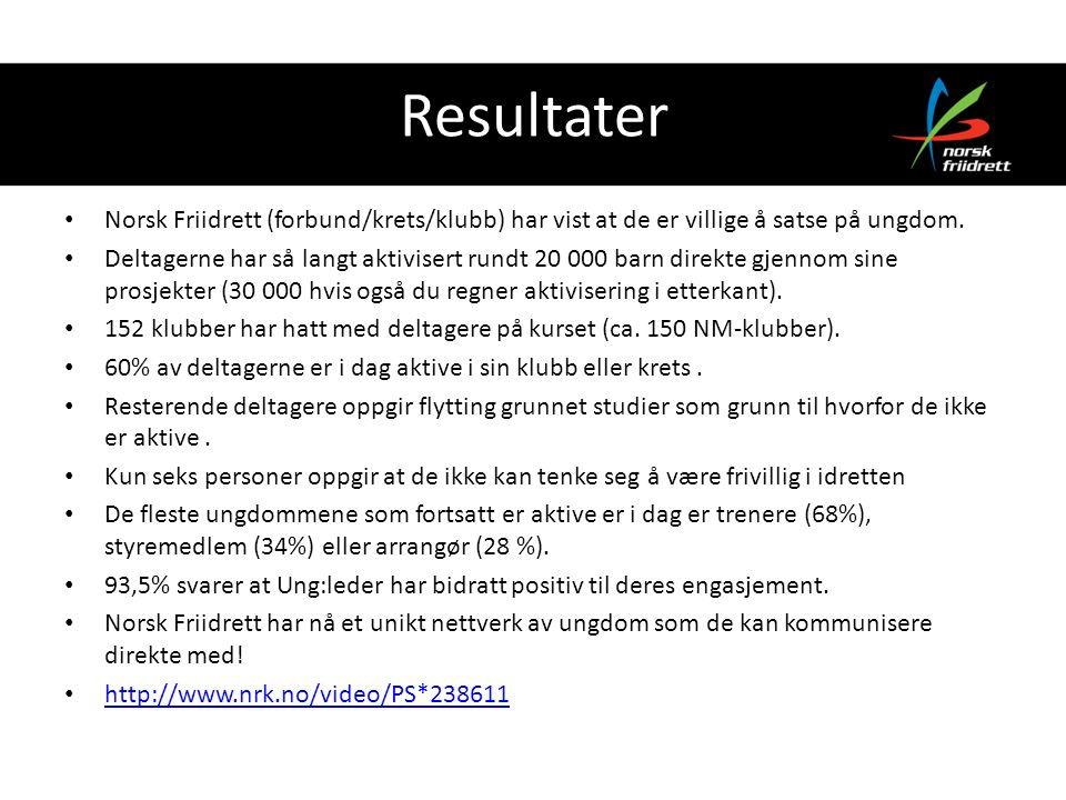 Resultater Norsk Friidrett (forbund/krets/klubb) har vist at de er villige å satse på ungdom.