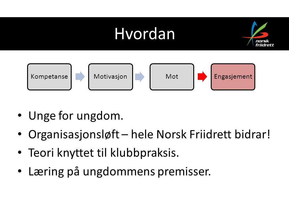Hvordan Unge for ungdom. Organisasjonsløft – hele Norsk Friidrett bidrar.
