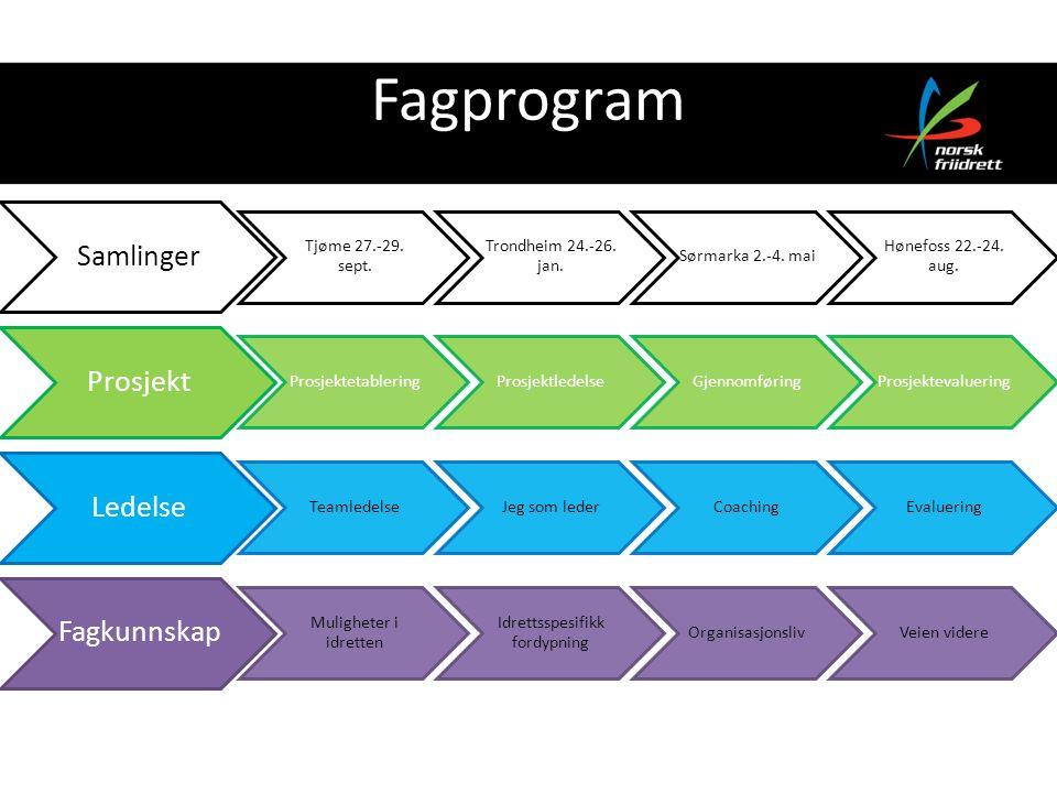 Fagprogram Samlinger Tjøme 27.-29. sept. Trondheim 24.-26.