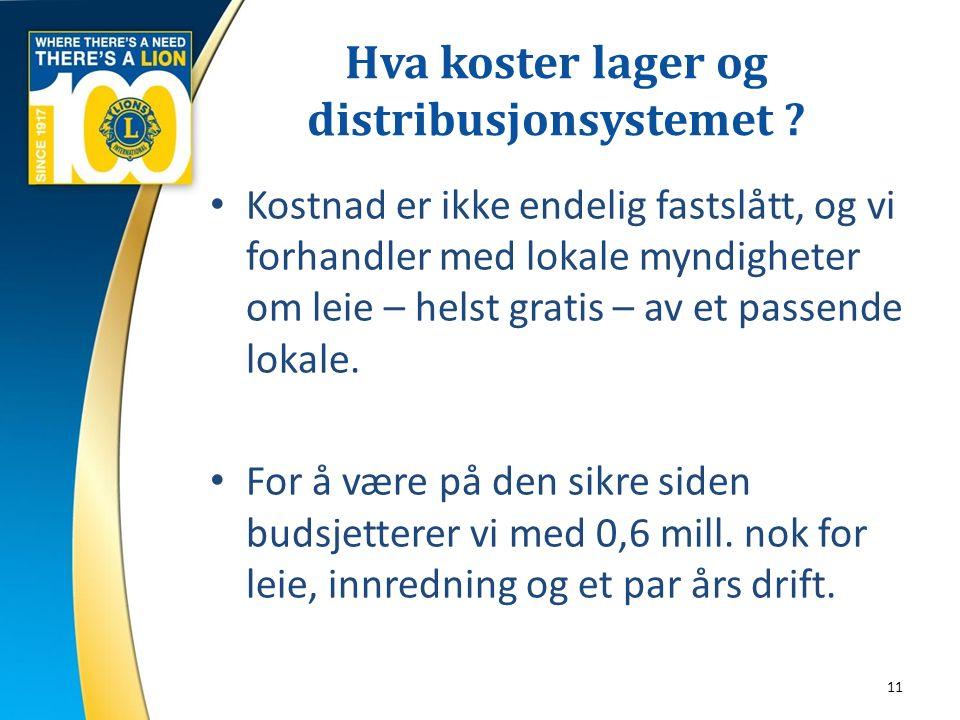 Hva koster lager og distribusjonsystemet ? 11 Kostnad er ikke endelig fastslått, og vi forhandler med lokale myndigheter om leie – helst gratis – av e