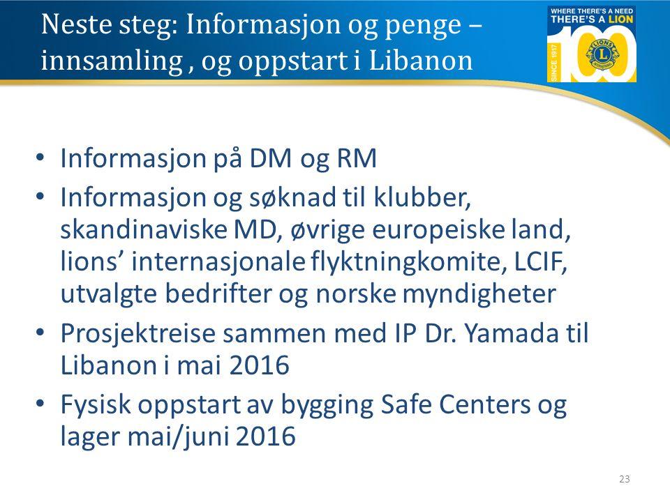 Neste steg: Informasjon og penge – innsamling, og oppstart i Libanon Informasjon på DM og RM Informasjon og søknad til klubber, skandinaviske MD, øvri