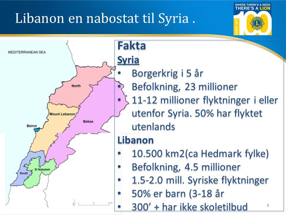 Libanon en nabostat til Syria. 4 Fakta Syria Borgerkrig i 5 år Befolkning, 23 millioner 11-12 millioner flyktninger i eller utenfor Syria. 50% har fly