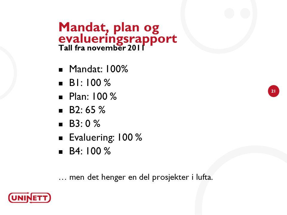 21 Mandat, plan og evalueringsrapport Tall fra november 2011 Mandat: 100% B1: 100 % Plan: 100 % B2: 65 % B3: 0 % Evaluering: 100 % B4: 100 % … men det