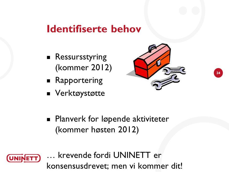 24 Identifiserte behov Ressursstyring (kommer 2012) Rapportering Verktøystøtte Planverk for løpende aktiviteter (kommer høsten 2012) … krevende fordi
