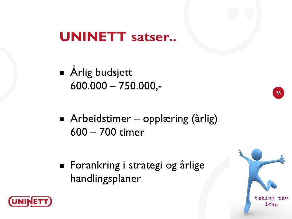 26 UNINETT satser.. Årlig budsjett 600.000 – 750.000,- Arbeidstimer – opplæring (årlig) 600 – 700 timer Forankring i strategi og årlige handlingsplane