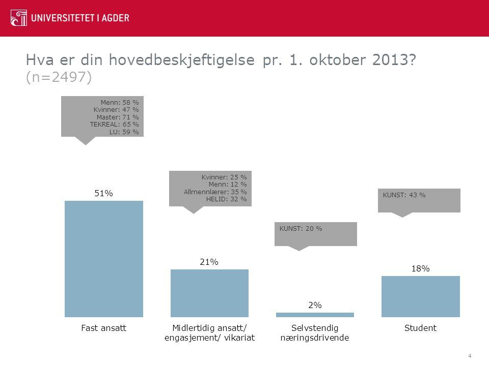 Hva er din hovedbeskjeftigelse pr. 1. oktober 2013? (n=2497) 4 Menn: 58 % Kvinner: 47 % Master: 71 % TEKREAL: 65 % LU: 59 % KUNST: 20 % Kvinner: 25 %