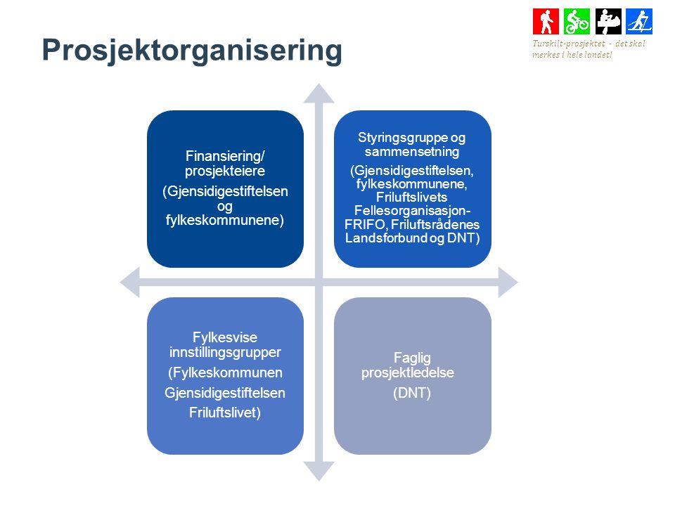 Finansiering/ prosjekteiere (Gjensidigestiftelsen og fylkeskommunene) Styringsgruppe og sammensetning (Gjensidigestiftelsen, fylkeskommunene, Friluftslivets Fellesorganisasjon-FRIFO, Friluftsrådenes Landsforbund og DNT) Fylkesvise innstillingsgrupper (Fylkeskommunen Gjensidigestiftelsen Friluftslivet) Faglig prosjektledelse (DNT) Prosjektorganisering Turskilt-prosjektet - det skal merkes i hele landet!