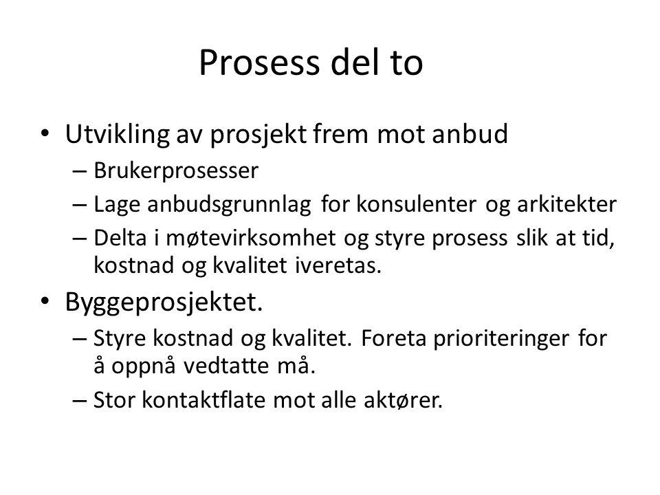Prosess del to Utvikling av prosjekt frem mot anbud – Brukerprosesser – Lage anbudsgrunnlag for konsulenter og arkitekter – Delta i møtevirksomhet og