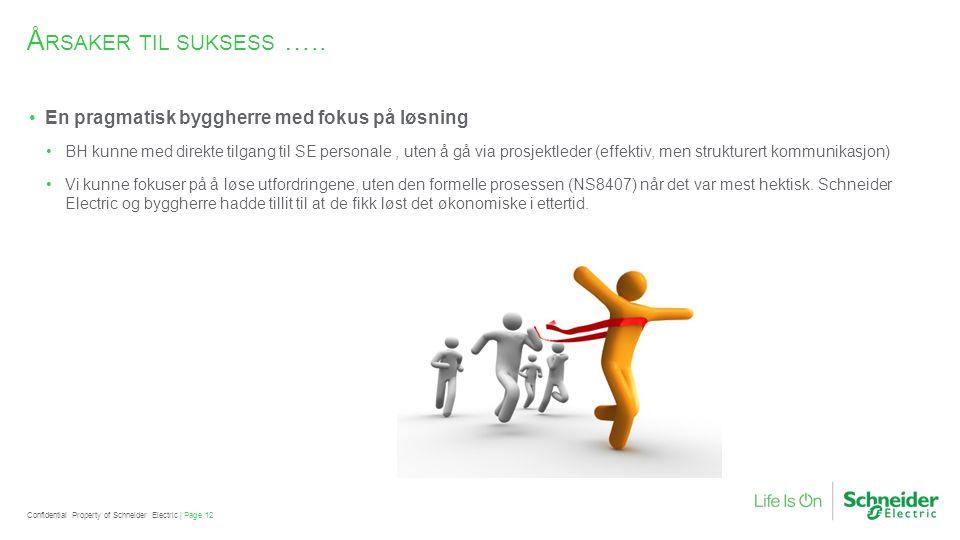 Å RSAKER TIL SUKSESS …..
