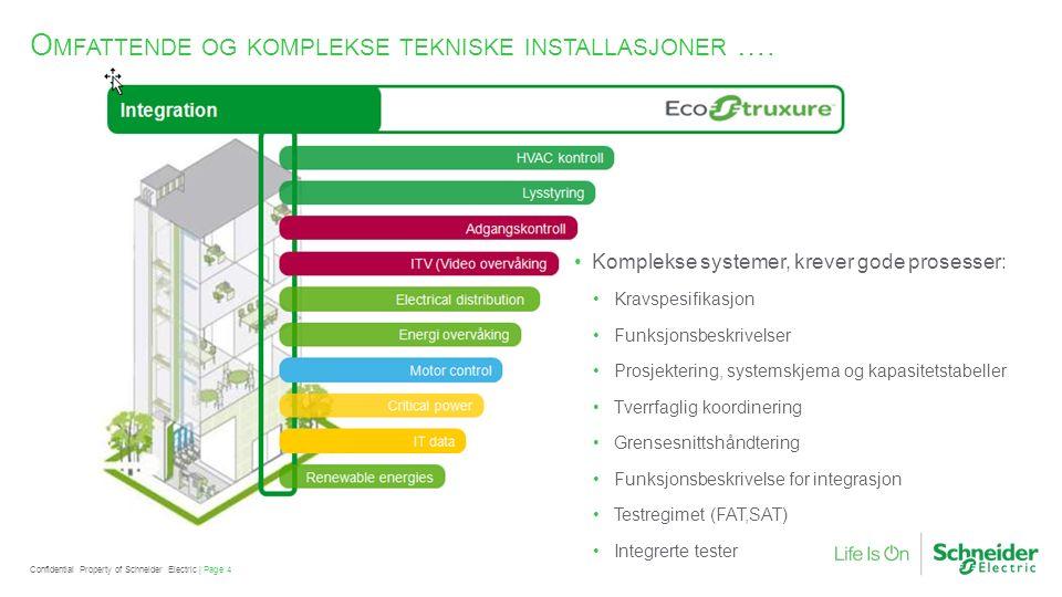 Prosjekt Nytt Østfold Sykehus (PNØ) Page 5Confidential Property of Schneider Electric |