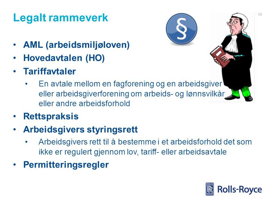 Legalt rammeverk AML (arbeidsmiljøloven) Hovedavtalen (HO) Tariffavtaler En avtale mellom en fagforening og en arbeidsgiver eller arbeidsgiverforening