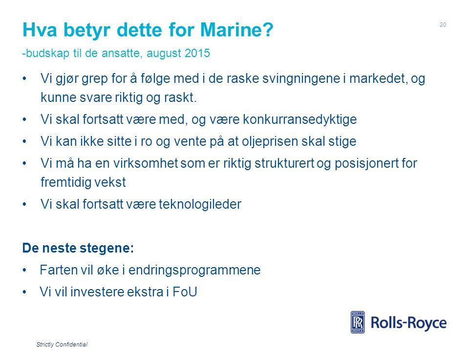 Strictly Confidential Hva betyr dette for Marine? -budskap til de ansatte, august 2015 Vi gjør grep for å følge med i de raske svingningene i markedet