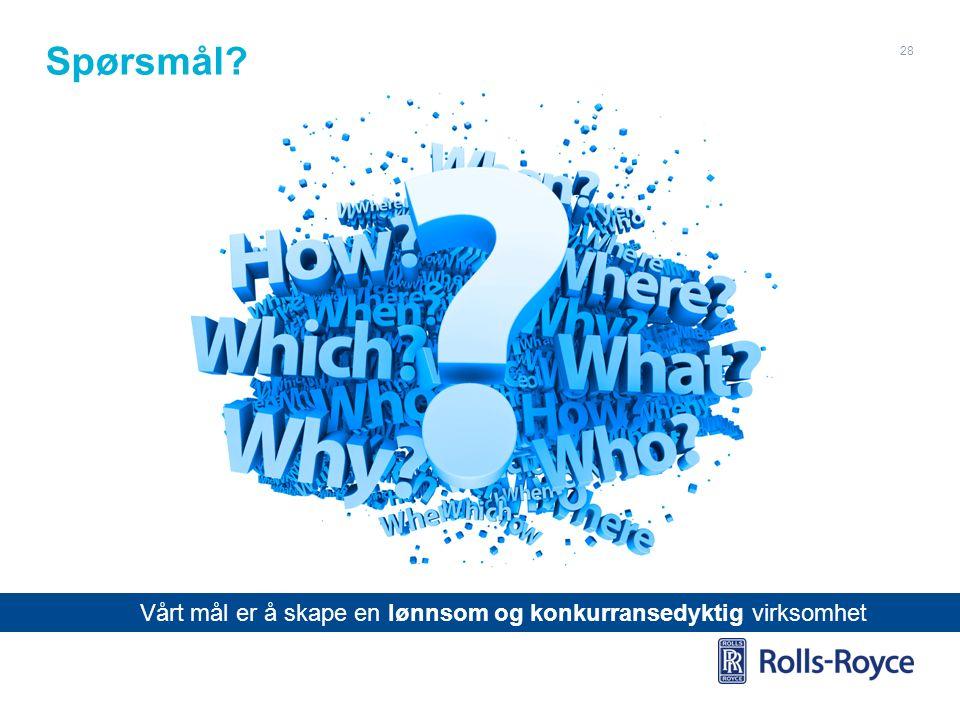 Spørsmål 28 Vårt mål er å skape en lønnsom og konkurransedyktig virksomhet