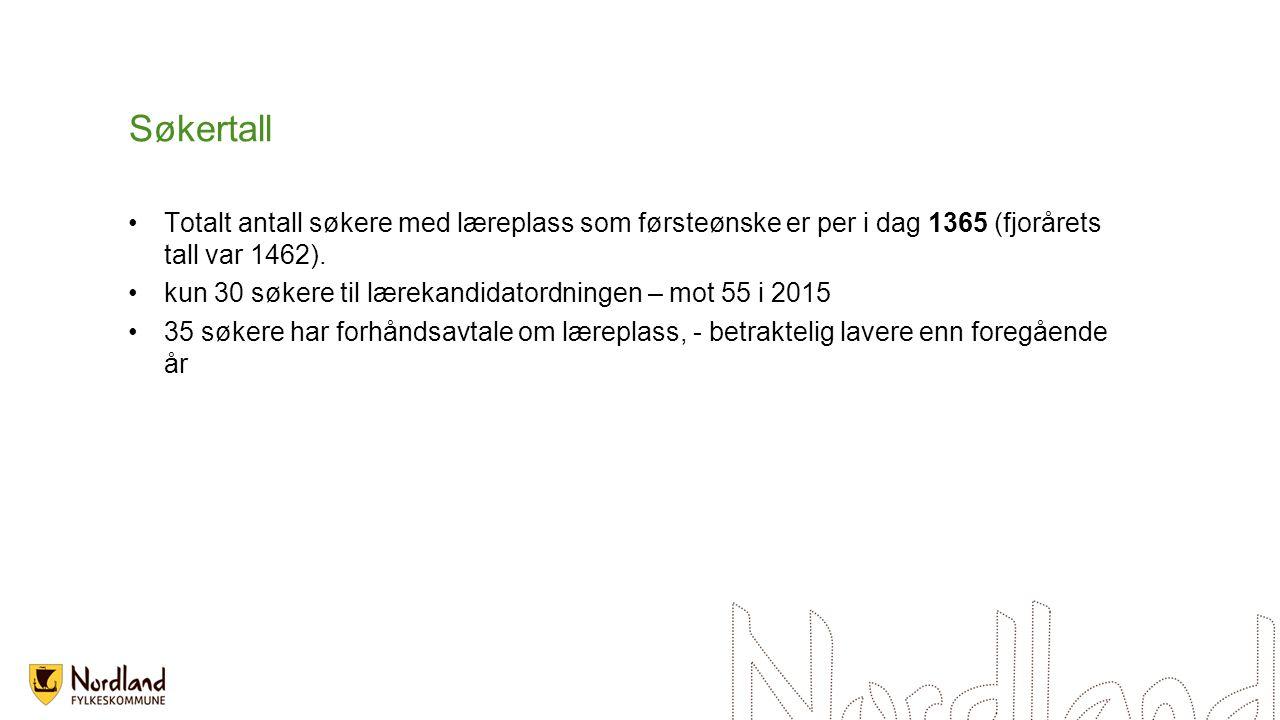Søkertall Totalt antall søkere med læreplass som førsteønske er per i dag 1365 (fjorårets tall var 1462).