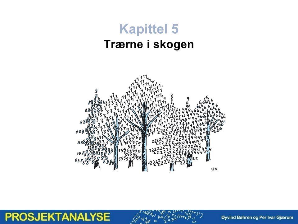 Kapittel 5 Trærne i skogen