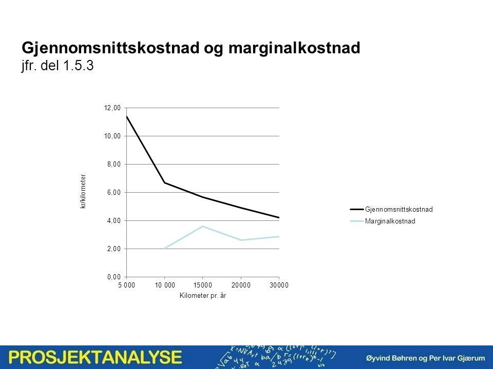 Gjennomsnittskostnad og marginalkostnad jfr. del 1.5.3