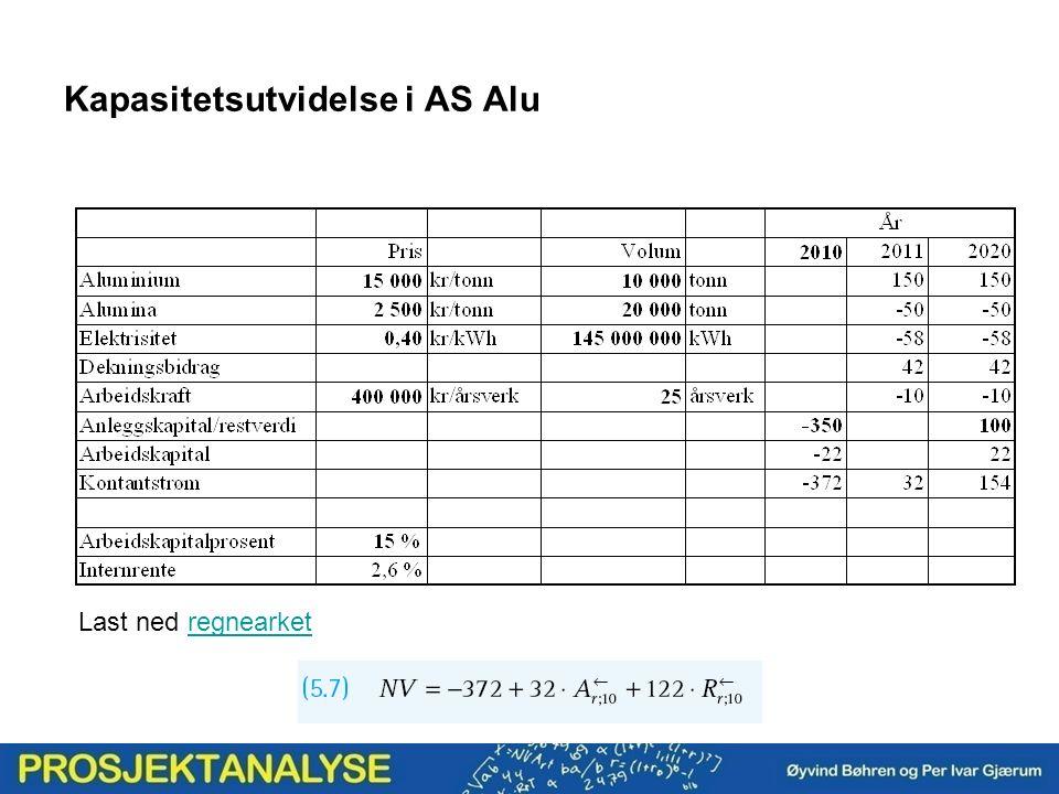 Kapasitetsutvidelse i AS Alu Last ned regnearketregnearket