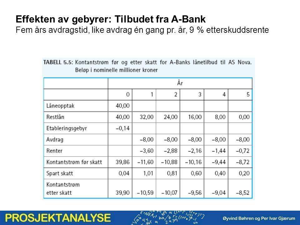 Effekten av gebyrer: Tilbudet fra A-Bank Fem års avdragstid, like avdrag én gang pr.